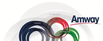amway productos